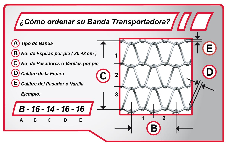 banda-transportadora-convencional-como-medir